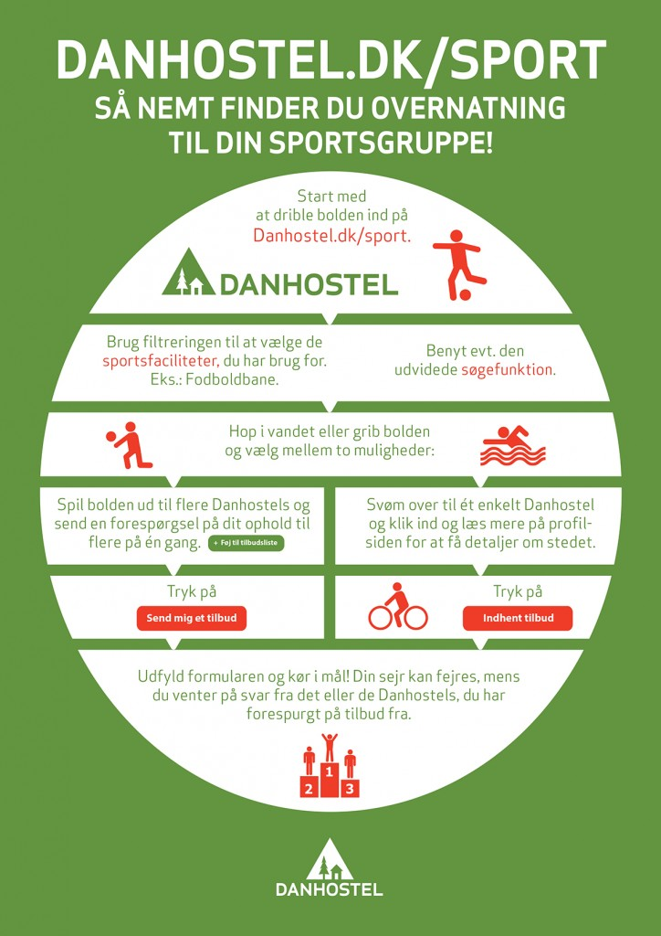 infographic-sport-lille